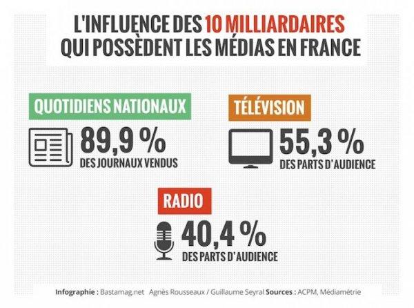 Médias, Télévision d'Etat, Propaganda Staffel - Page 9 Audience4-55d34
